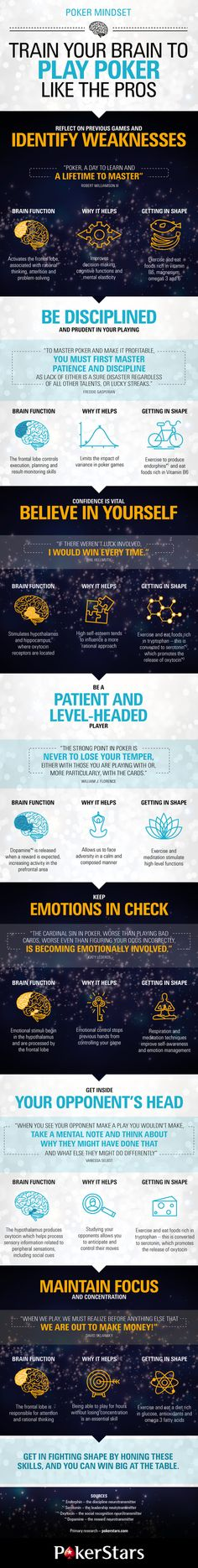Train your brain to play poker like a pro. Check out this infographic by PokerStars that can help you train yourself to become a top poker player.