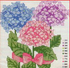 Blue, rose and violet hydrangea cross stitch pattern - free cross stitch patterns crochet knitting amigurumi Cross Stitch Kits, Cross Stitch Charts, Cross Stitch Designs, Cross Stitch Patterns, Embroidery Art, Cross Stitch Embroidery, Embroidery Patterns, Crochet Cross, Sewing Art