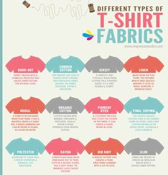 【Types of fabric used to make a t-shirt】- Fabric can determine how well a t-shirt will be able to hold its shape even after numerous numbers of washing & wearing ;)
