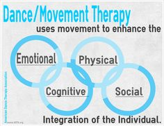 Dance/Movement Therapy www.adta.org #DanceTherapy #DanceMovementTherapy