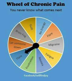 My wheel needs more arrows.