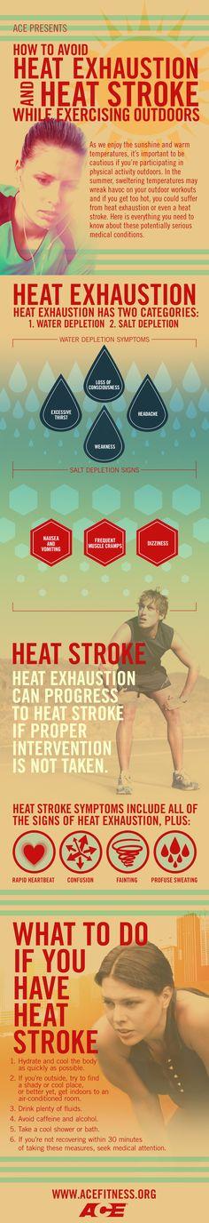 how to avoid stroke risk