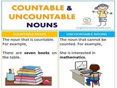 Countable and Uncountable - EnglishGrammarSoft Types Of Nouns, Uncountable Nouns, Mathematics, Grammar, The Help, Exercise, Books, Math, Ejercicio