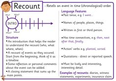 Recount (Language features and structure)