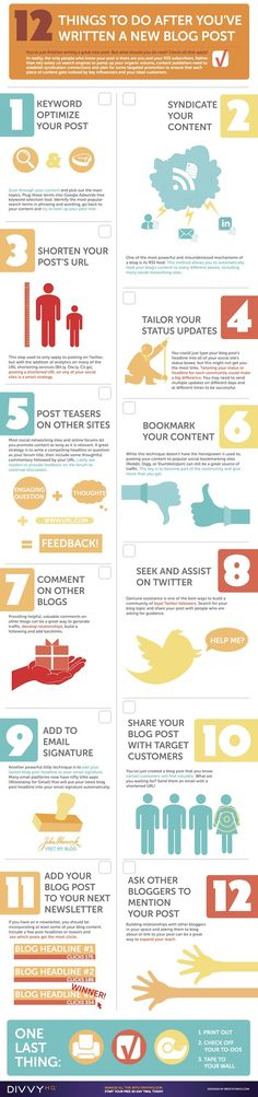 Excellent infographic providing a checklist of tasks to do straight after you've created your latest and greatest blog post.