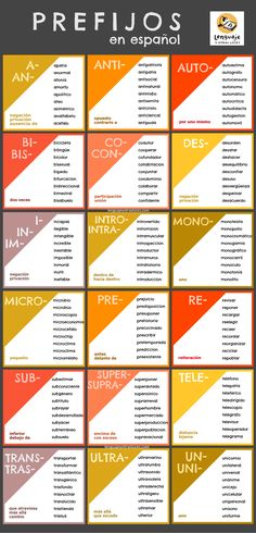 Prefijos prefixes in Spanish Spanish Help, Spanish Basics, Spanish English, How To Speak Spanish, Spanish Grammar, Spanish Vocabulary, Spanish Words, Spanish Language Learning, Spanish Lesson Plans