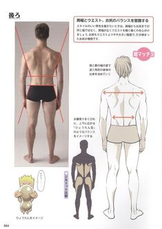 Body Reference Drawing, Pose Reference Photo, Body Drawing, Anatomy Reference, Drawing Tips, Hand Reference, Drawing Tutorials, Painting Tutorials, Human Anatomy Drawing