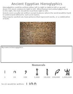 Ancient Egypt notebooking pages.