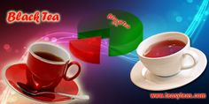 Black Tea which makes up 75% of the world tea consumption is the most widely consumed tea type worldwide and with good reason.