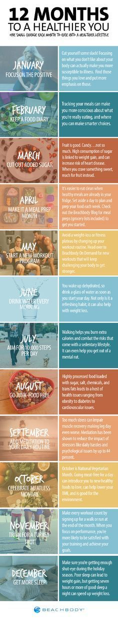 12 Months to a Healthier You -- Make one small change a month to create a healthier lifestyle. // nutrition // fitness // exercise // weight loss // simple healthy tips // 12 month guide // healthy habits // meal prep // beachbody // beachbody blog
