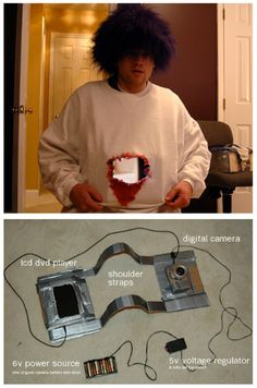 """DIY """"See-through stomach kit"""" This could come in useful someday..."""