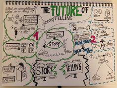 The Future Of #Storytelling Chapter 1, Unit 1+2 #storyMOOC