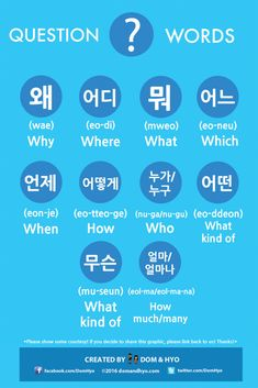 A good overview of several question words in Korean. Asking questions is important in life, thus it might make sense to learn these.
