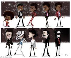 Evolução do Michael Jackson.