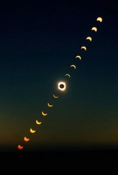 #Eclipse de principio a final. eclipse