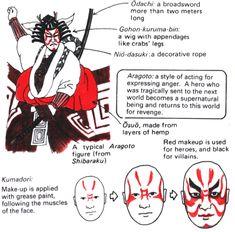 Japanese Kabuki by JNTO