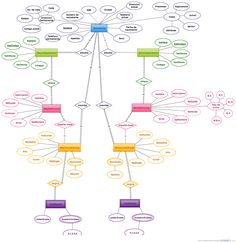Entity relationship diagram er diagram of e learning system click gqa12ow61 14781525 recipe databasediagrammanagementrelationship ccuart Images