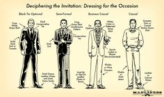Dressing for the Occasion: Your 60 Second Visual Guide ---- Ralph Lauren, Brooks Brothers menswear eBay deals here >>> http://r.ebay.com/UQap84