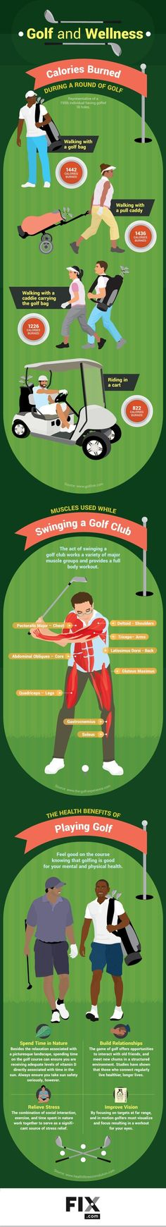 Golfing is the perfect way to unwind, connect with nature, and get a great workout as well! Read on to find out the other health benefits of golf! -- You can find out more details at the link of the image. #follow