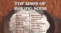 ◈Home◈Health◈&◈Beauty◈ Uses for Baking Soda