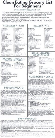 thumbnail of Clean Eating Meal Plan Printable                                                                                                                                                                                 More