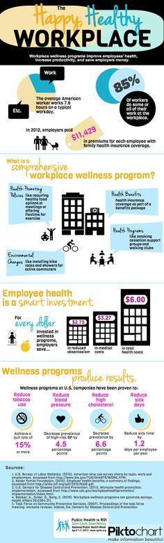 buescher_workplace_wellness.#vitamins #nutrition #health #supplements…
