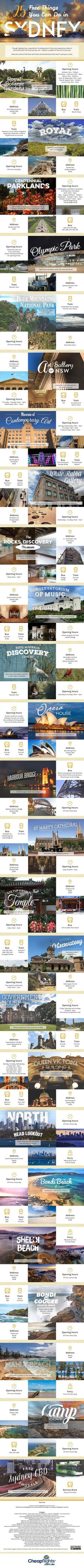 25 Free Things You Can Do In Sydney - Infographic
