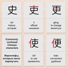 Mandarin Chinese From Scratch: Commonly Confused Chinese Characters | Иероглифы, которые часто путают
