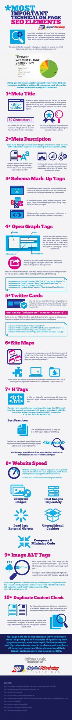 Core Elements of Effective Search Engine Optimization [INFOGRAPHIC] #searchengineoptimizationcompany,