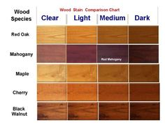 Wood Stain Chart Color Colors Cherry