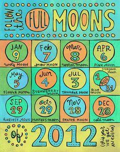 2012 Full moon dates