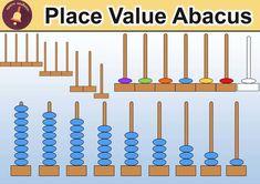 Place Value Abacus Clipart by PrwtoKoudouni Pink Minnie, Place Values, Different Colors, Maths, Triangle, Clip Art, Colours, Places, House