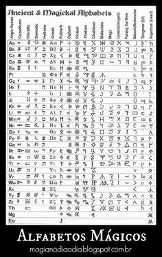 Alfabetos+M%C3%A1gicos.jpg (549×870)
