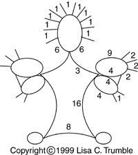 Robed Angel Motif - Chart