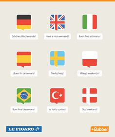 "How to say ""Have a nice weekend"" in several languages. ""Fijn weekend!"""