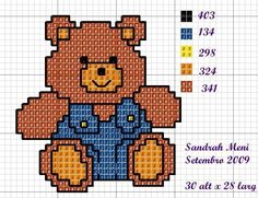 Tips and Templates: Graphics of cute teddy bear tinsel pictures templates - Teddy bear tinsel pictures templates pictures be - Baby Cross Stitch Patterns, Cross Stitch Baby, Cross Stitch Flowers, Cross Stitch Designs, Cross Stitch Cards, Cross Stitching, Cross Stitch Beginner, Tiny Teddies, Cute Teddy Bears