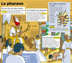 French Language, Comics, Homeschooling, Marie, Socialism, Egypt, French Tips, World Discovery, Trivia