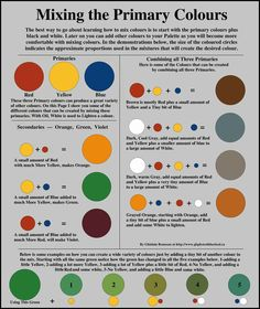 Surprising Color Chart For Mixing Acrylic Paint Mixing Paint Color Chart Acrylic Color Mixing Guide