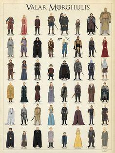 """Max Dalton - """"Valar Morghulis"""" Game of Thrones Game Of Thrones Castles, Arte Game Of Thrones, Game Of Thrones Artwork, Game Of Thrones Houses, Gane Of Thrones, Game Of Throne Poster, Spoke Art, Iron Throne, Fandoms"""