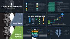 Ultimate Digital Transformation Business Framework