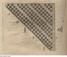Music and Harmonic Intervals -- Robert Fludd, 1624