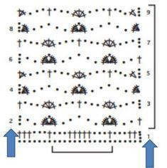 Gisteren gaf ik je de link naar het patroon voor de witte zomertop. Patroon niet gevonden?Mail me dan voor een pdf. In dit haakpatroon wordt gewerkt met een haakschema. Voor veel mensen een struikelb