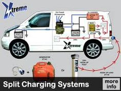 12v electrics and wiring for my campervan conversion tiny house rh pinterest co uk Electric Power Box Old Fuse Box Wiring