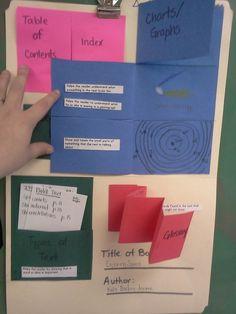 Foldables – Nonfiction text features