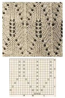 Lace knitting a lot of patterns. Lace knitting a lot Ñ . Lace knitting a lot of patterns. knitting a lot of patterns. Record of Knitting String rotating, weavin. Lace Knitting Stitches, Lace Knitting Patterns, Knitting Charts, Lace Patterns, Easy Knitting, Loom Knitting, Knitting Designs, Stitch Patterns, Knitting Accessories