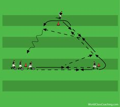 Training Session for Creative Combination Play Progression #4 - Triangle Passing - Give and Goes