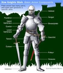 knights middle ages