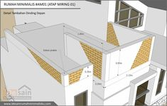 detail-dinding-tambahan-desain-rumah-minimalis-3-kamar House Construction Plan, Small House Design, Home Design Plans, My Dream Home, Building A House, Sweet Home, How To Plan, Furniture, Home Decor
