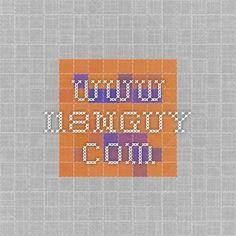 Useful HTML Meta Tags
