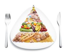 How To Lose Weight Quickly and Safely - My Health Tips